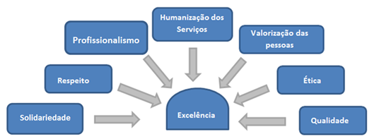 modelo_valores.png