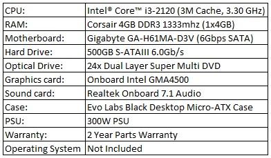 ASC Elite i3 - Home and Business Dual Core PC