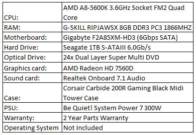 ASC Gamer A8 - Gaming Quad Core PC