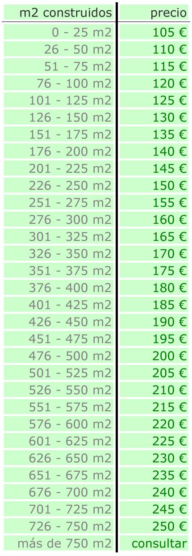 precios sin iva