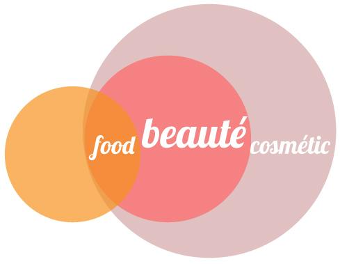 FOOD Beauté COSMETIC Dimanche 6 Novembre - Horaire: 14h00 - 16h00