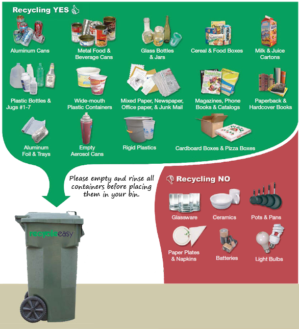 Bsw recycle easy for Recycling of waste material at home